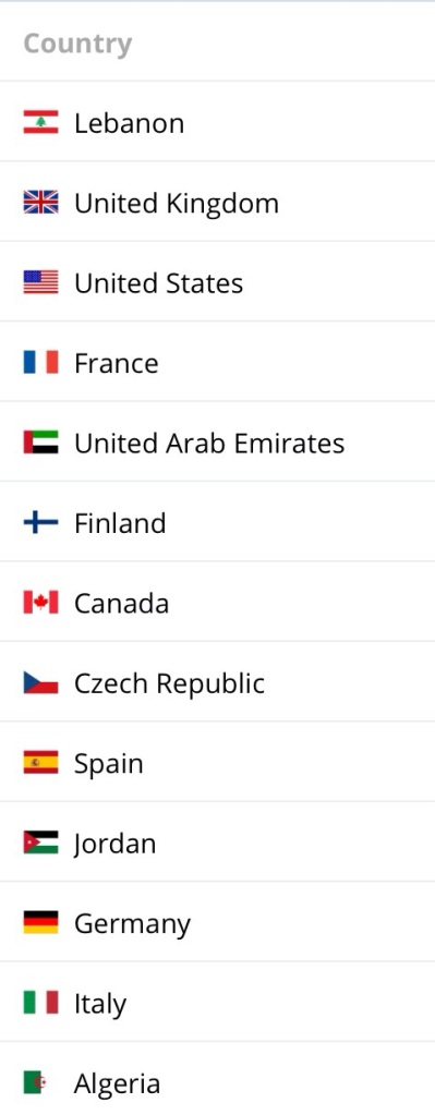 Visitor source countries yesterday, most visitors to fewest.