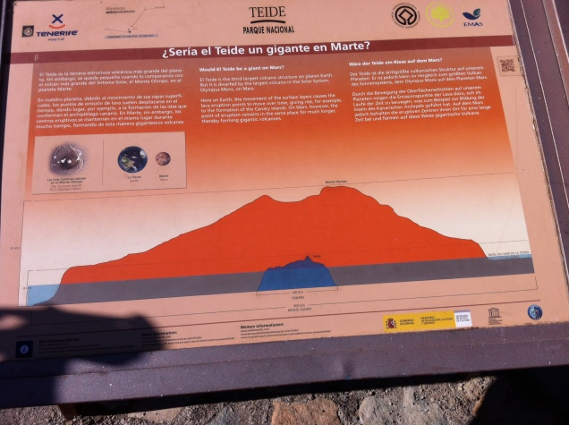 Sign in Teide National Park. [Photo by me, 2016.]