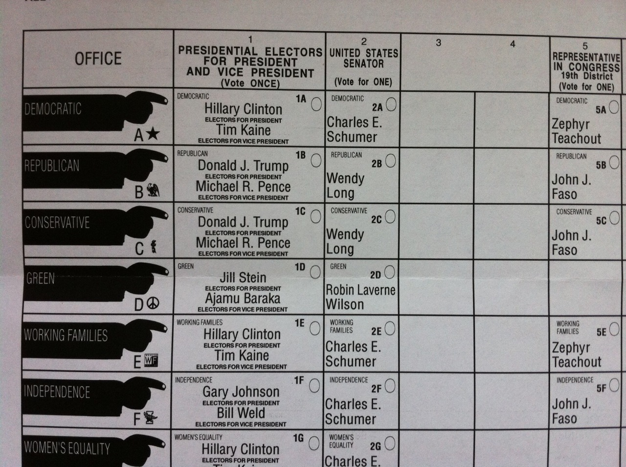 New York State absentee presidential ballot. [Photo by me, 2016.]