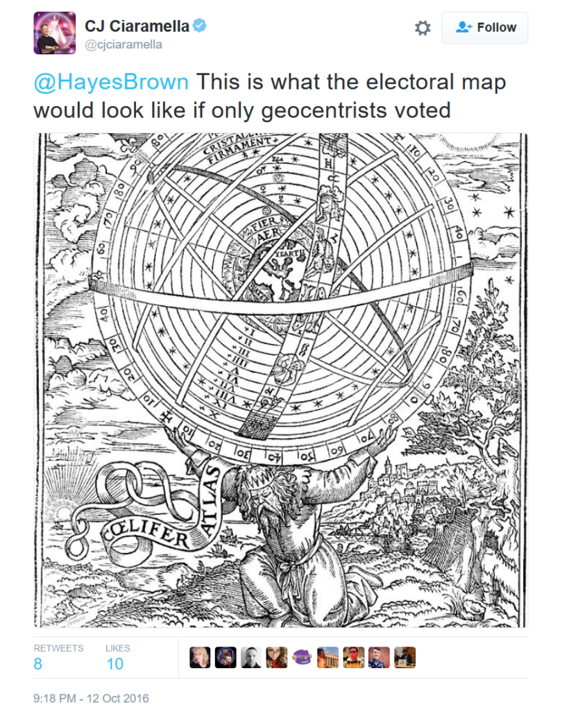 If only Geocentrists voted. [Screen capture of Twitter.]